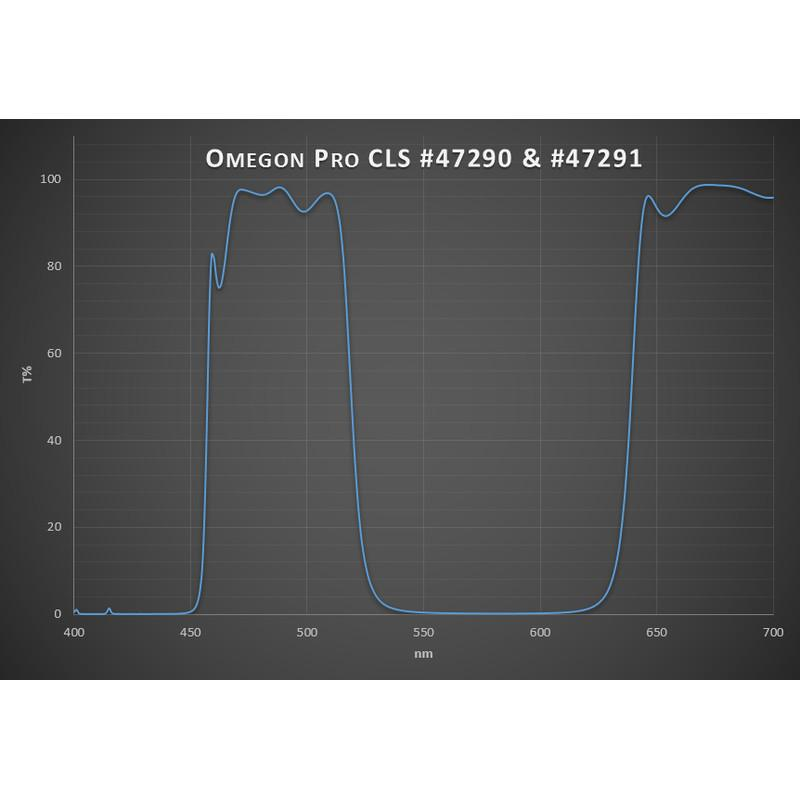 Omegon Pro CLS Filter 2 Zoll